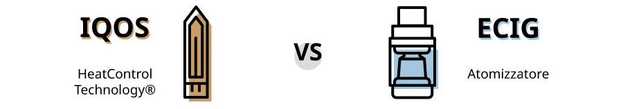 iqos vs e cig tecnologia